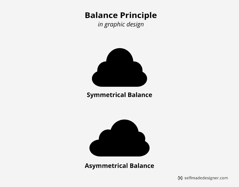 Balance in logo design can be symmetrical or asymmetrical
