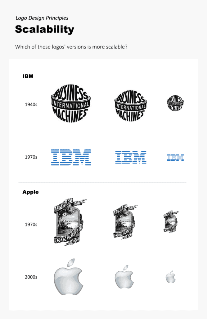 A logo's ability to adapt in size is called scalability.