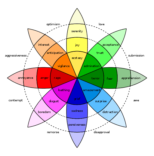 Color meanings in logo design