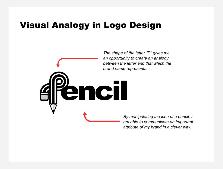 Visual analogy in logo design explained
